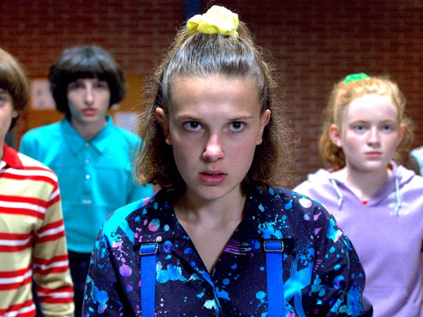 Stranger things character quiz